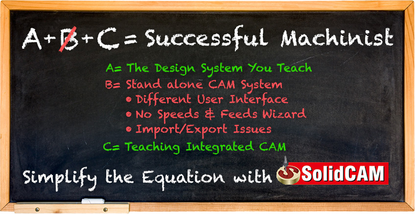 50 SolidCAM edukacijskih licencii