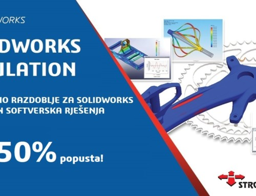 SOLIDWORKS SIMULATION – AKCIJA
